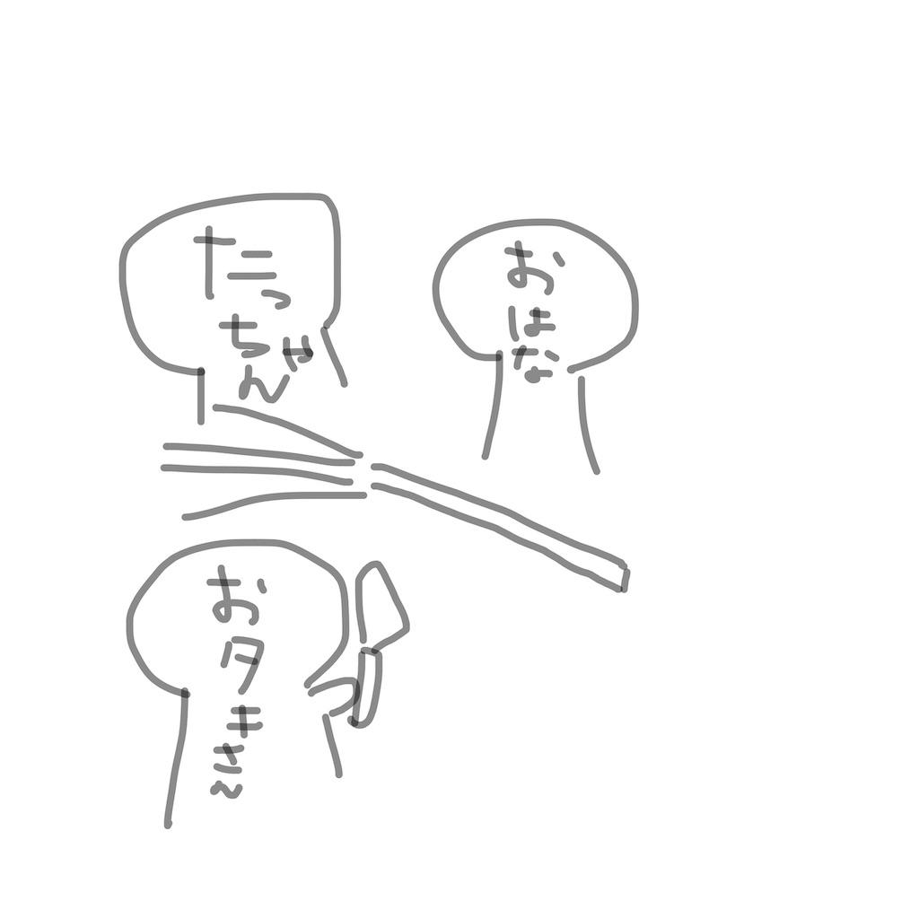 f:id:kmshiokoji:20190712000149j:image