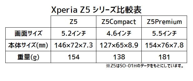 f:id:kmtkousuke1203:20151218204223p:plain