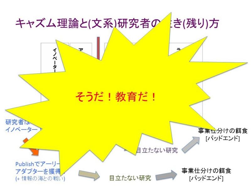 f:id:kmyken1:20120227163224j:image:w640