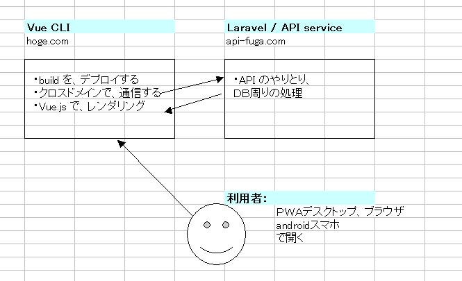 f:id:knaka0209:20200609120440p:plain