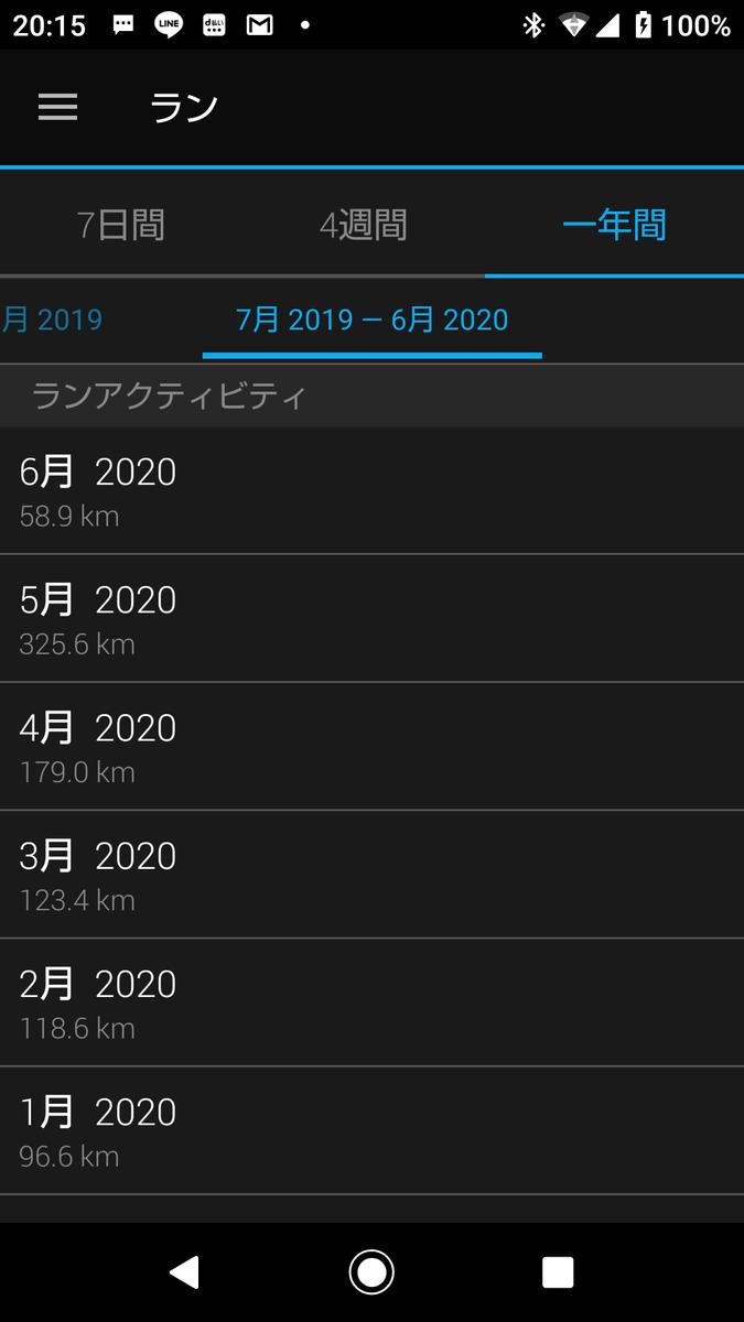 f:id:knaoto311:20200606201937p:plain