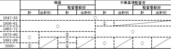 f:id:knarikazu:20180119113909p:plain