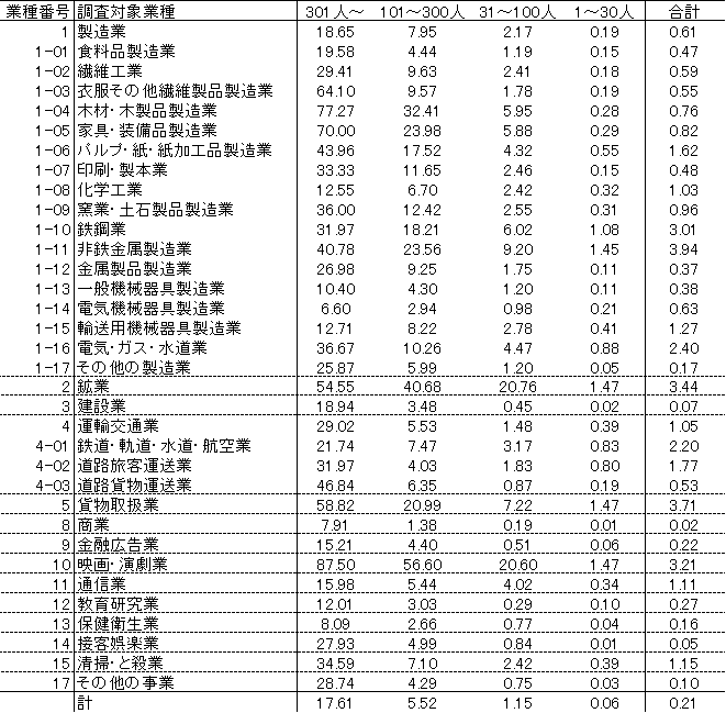 f:id:knarikazu:20180219104619p:plain