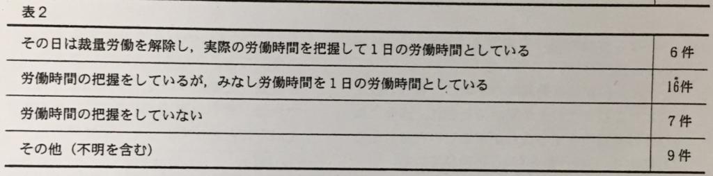f:id:knarikazu:20180224121518p:plain