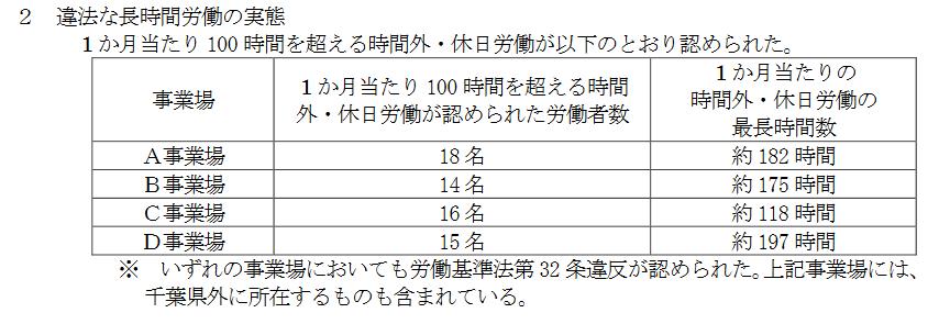 f:id:knarikazu:20180406104559p:plain