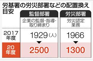 f:id:knarikazu:20180723192011p:plain