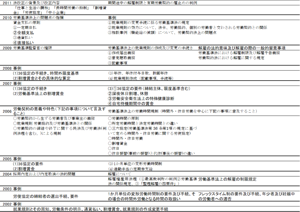f:id:knarikazu:20180820141657p:plain