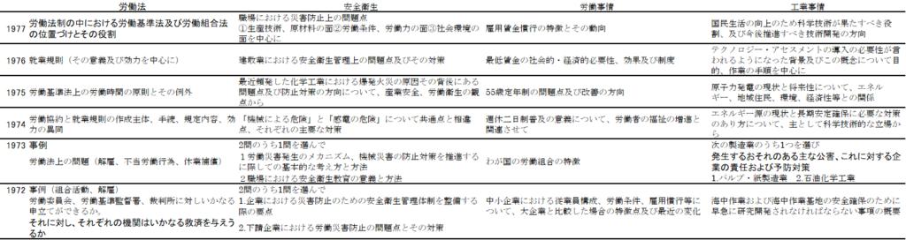 f:id:knarikazu:20180820172650p:plain
