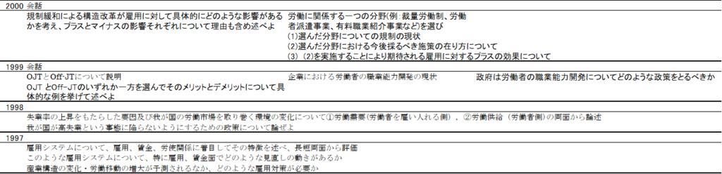 f:id:knarikazu:20180820201202p:plain