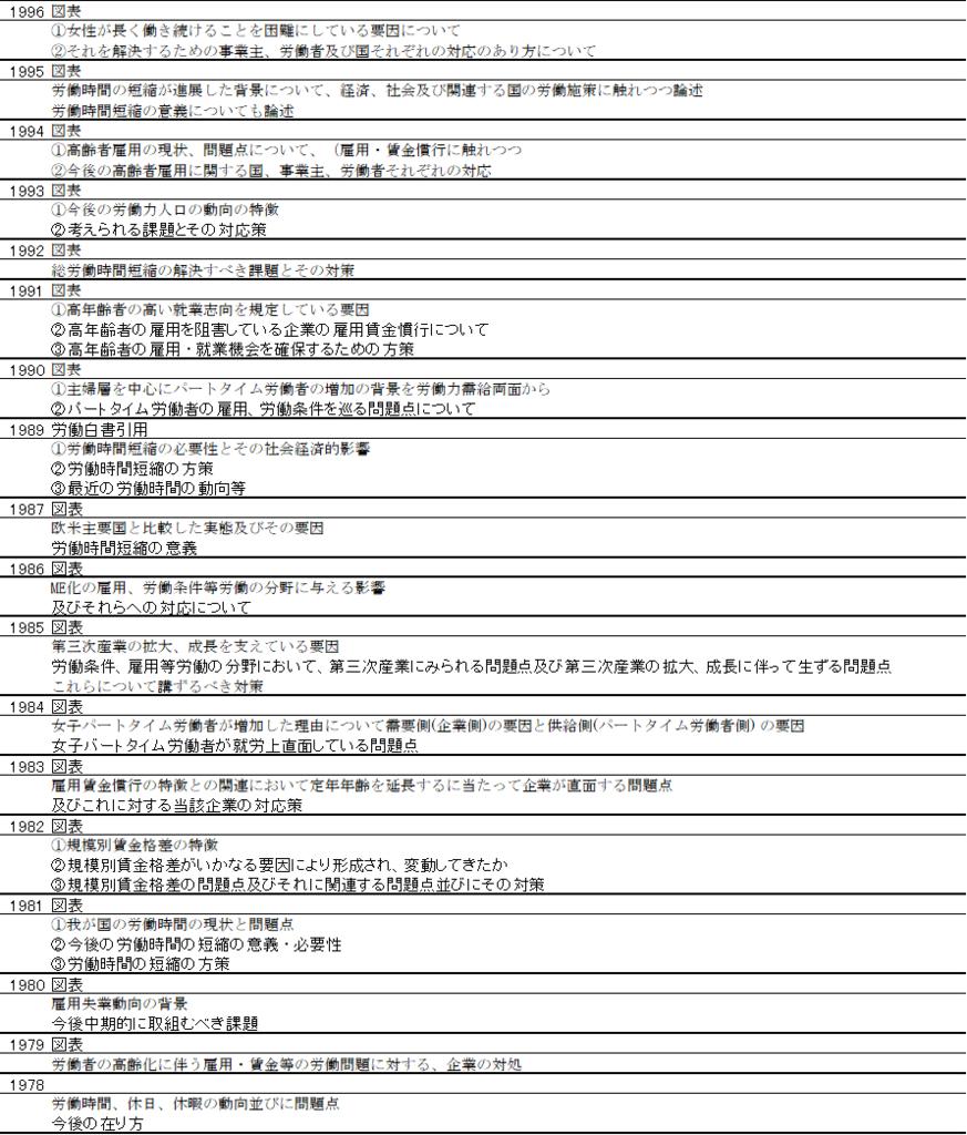 f:id:knarikazu:20180820202726p:plain