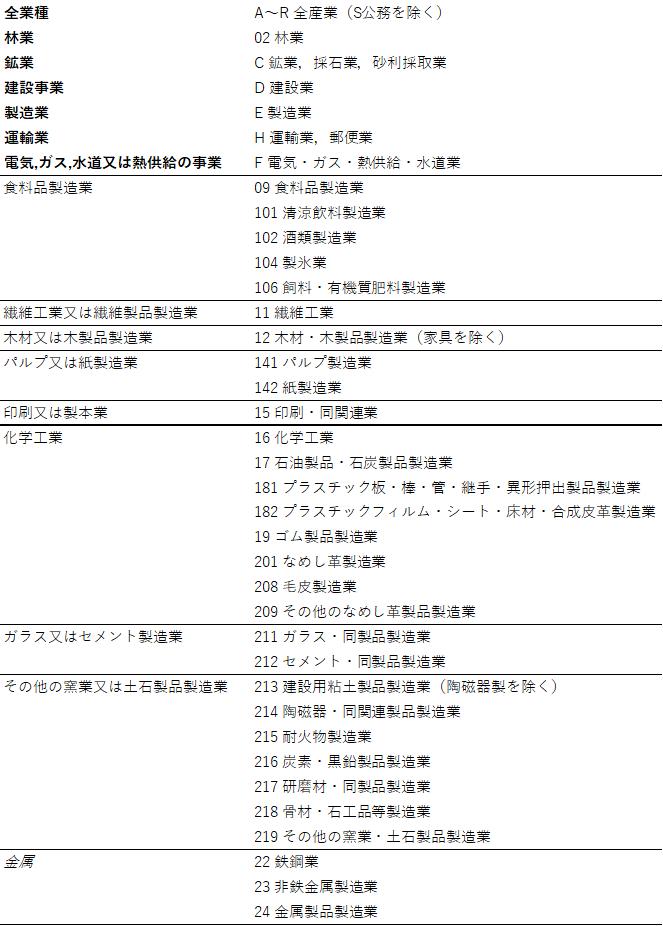 f:id:knarikazu:20181031191706p:plain
