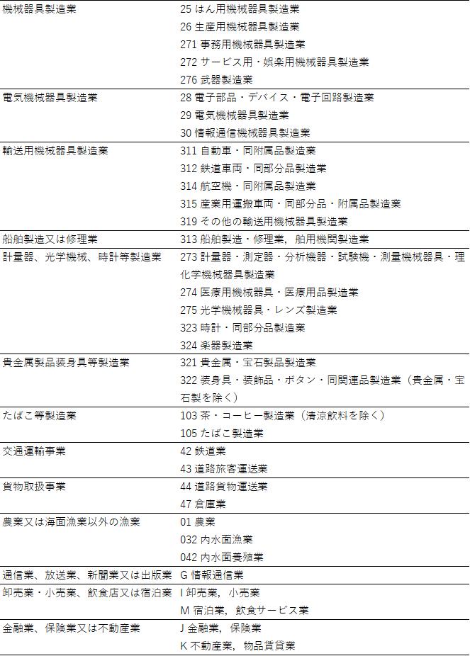 f:id:knarikazu:20181031191803p:plain