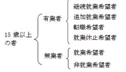 f:id:knarikazu:20190129105158p:plain