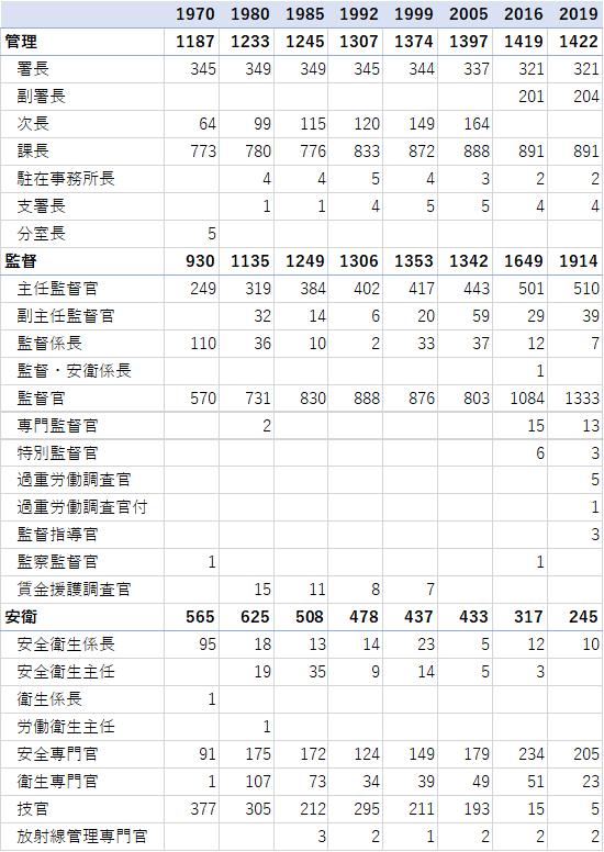 f:id:knarikazu:20200108192418p:plain