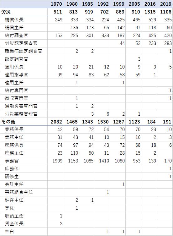 f:id:knarikazu:20200108192445p:plain