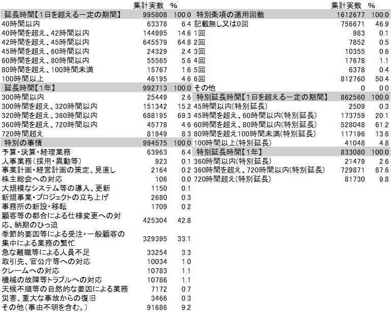 f:id:knarikazu:20201023115838p:plain