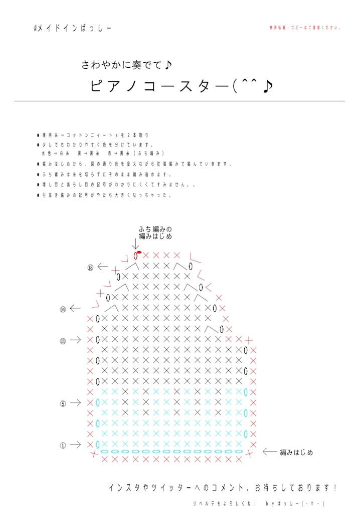 f:id:knitknot-B:20180921134539j:image