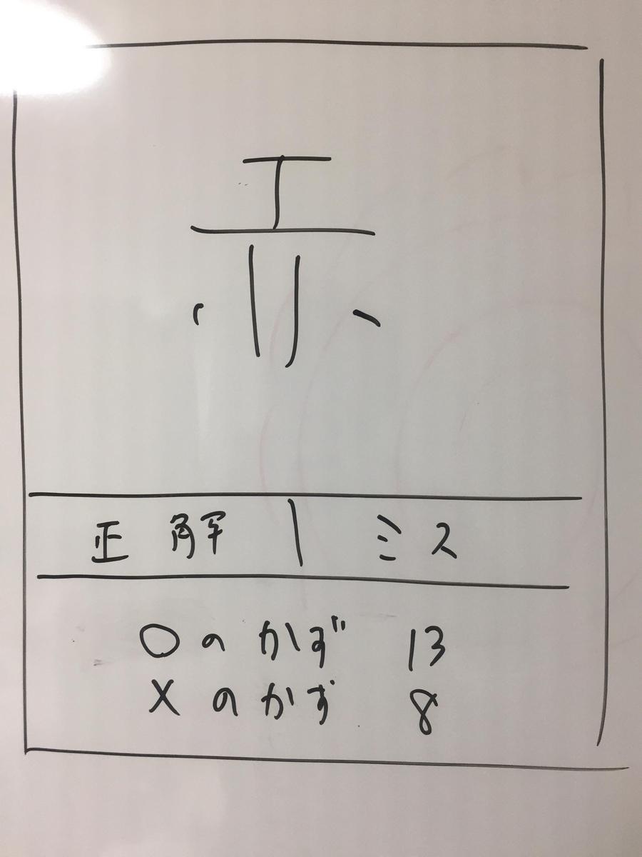 f:id:knj4484:20200427093518j:plain:w360