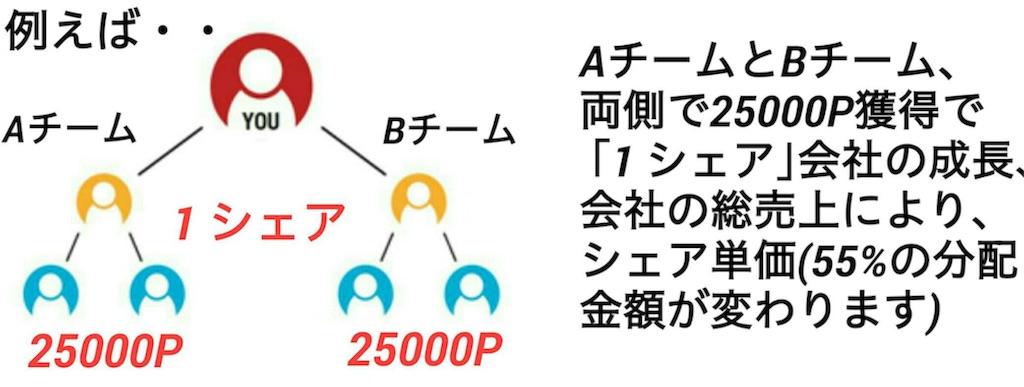 f:id:knkmgm0015:20180214215833j:image