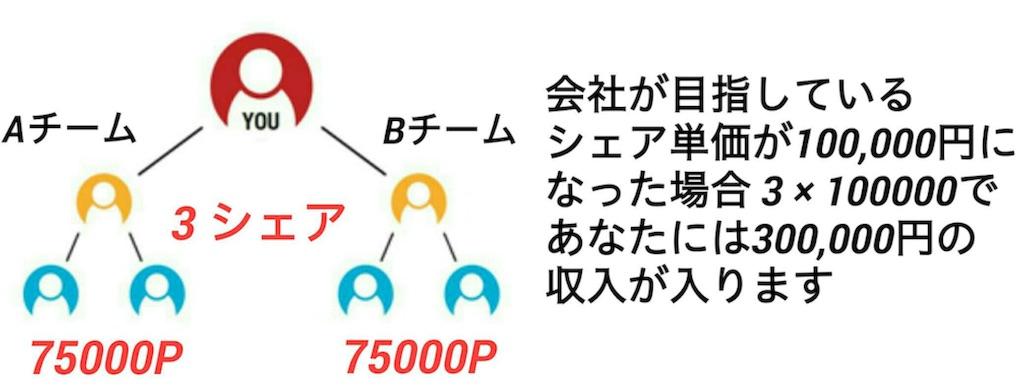 f:id:knkmgm0015:20180214220009j:image