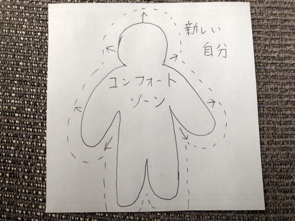 f:id:knowhow-takuma:20180819162156j:plain