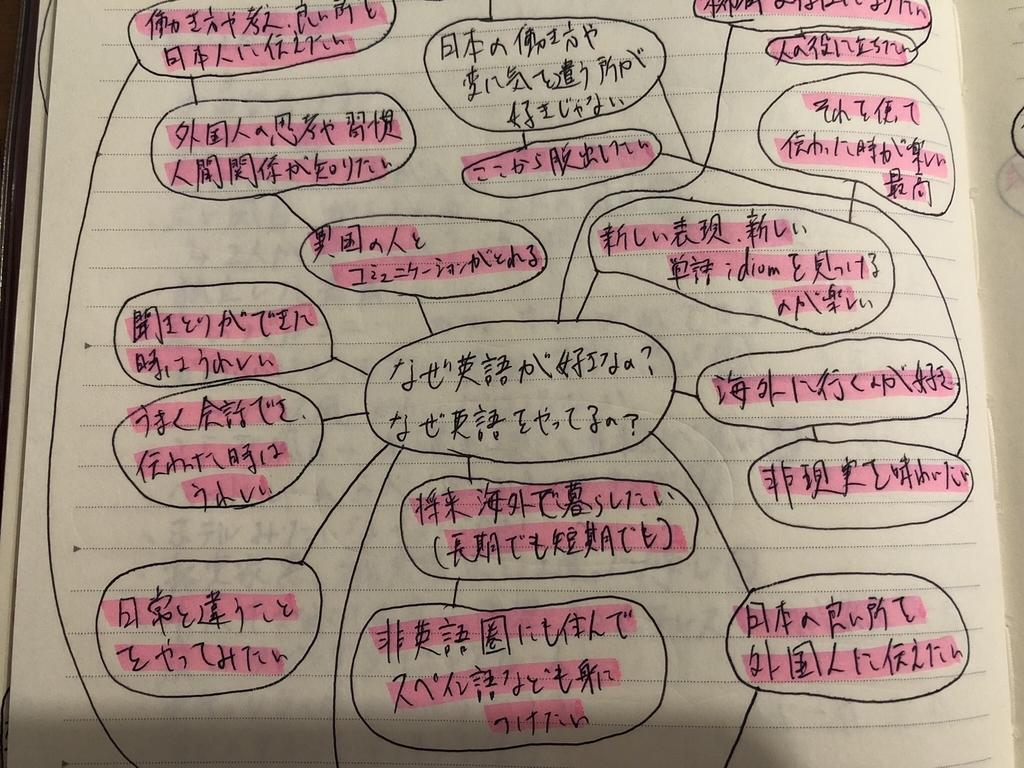 f:id:knowhow-takuma:20180831180824j:plain