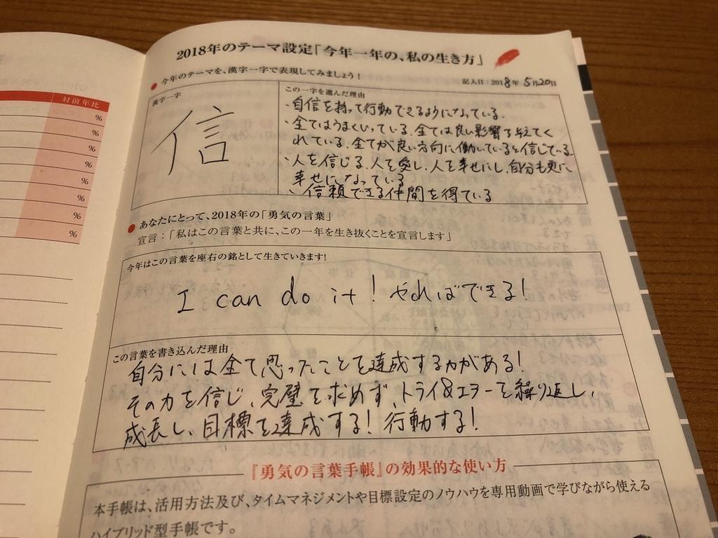f:id:knowhow-takuma:20181121220848j:plain
