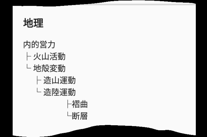 f:id:knowhub:20200412063258p:plain