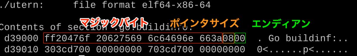 f:id:knqyf263:20210212160249p:plain