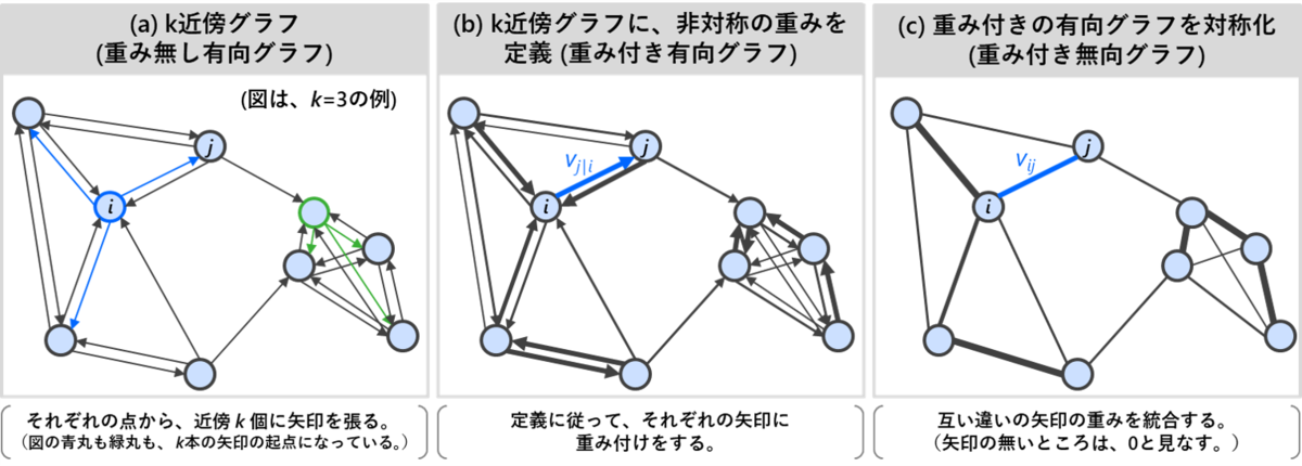 f:id:kntty:20201230154257p:plain