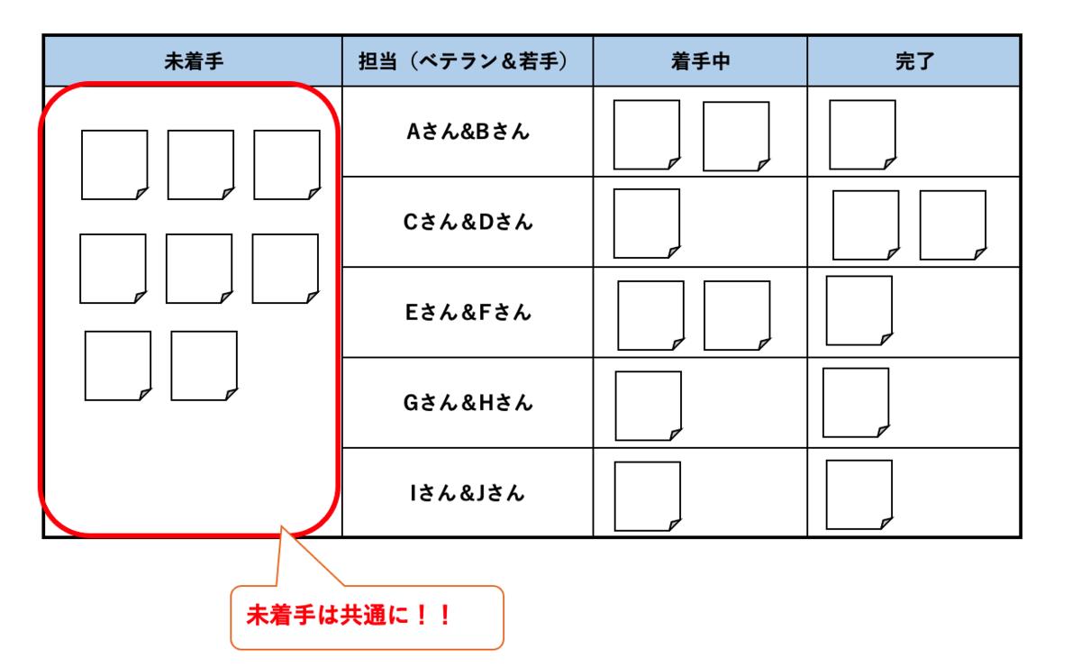 f:id:ko-manage:20210511210054p:plain