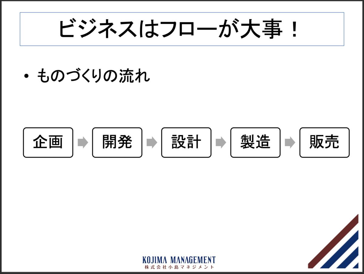 f:id:ko-manage:20210718162902p:plain