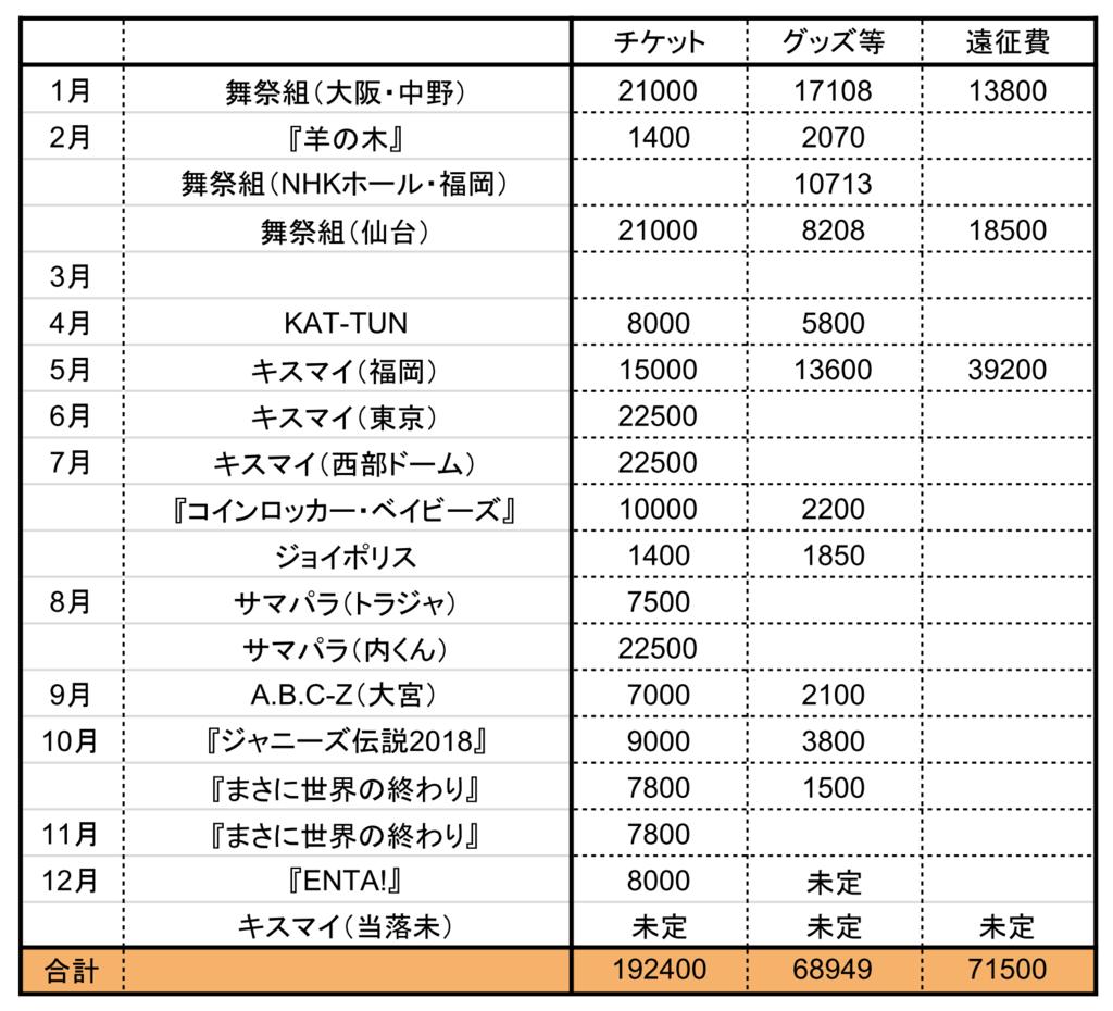 f:id:ko-mochi:20181021201928p:plain
