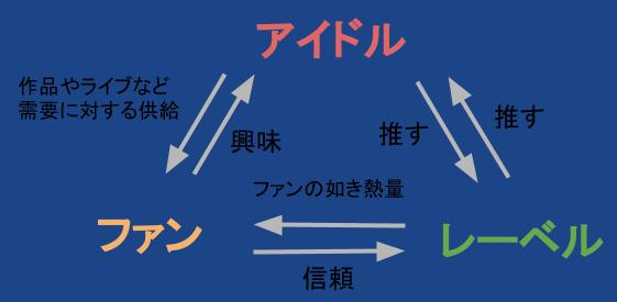 f:id:ko-mochi:20181030190346p:plain