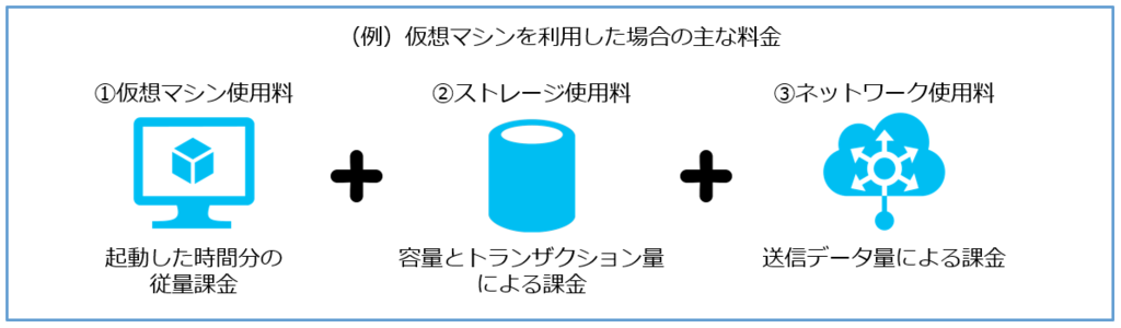 f:id:ko-taiki:20190128134348p:plain