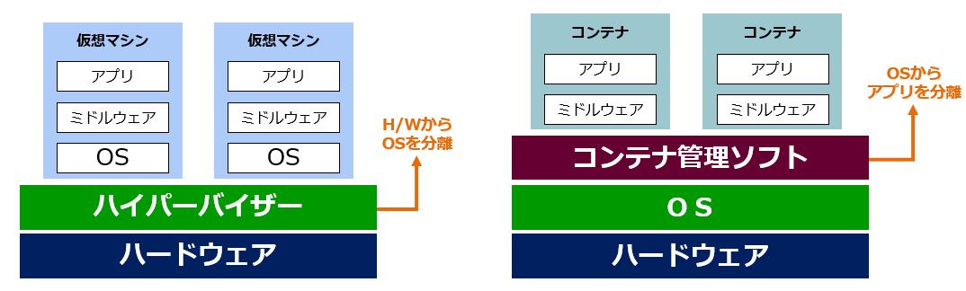 f:id:ko-taiki:20191226162019p:plain