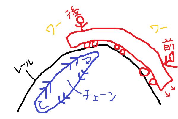 f:id:ko-udon-sc50:20170225224817p:plain