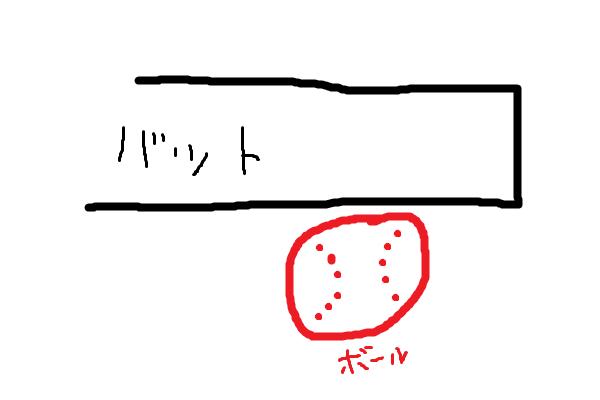 f:id:ko-udon-sc50:20170410090500p:plain