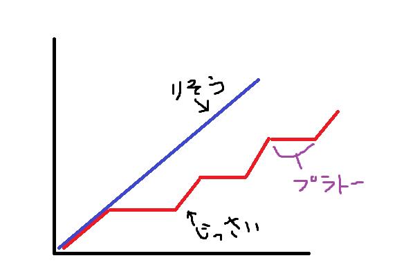 f:id:ko-udon-sc50:20170603230555p:plain