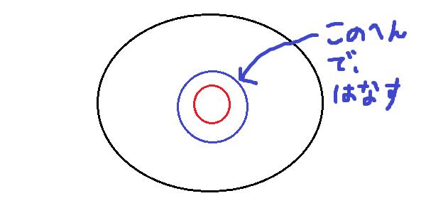 f:id:ko-udon-sc50:20170704222309p:plain