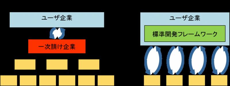 pyramid-chain
