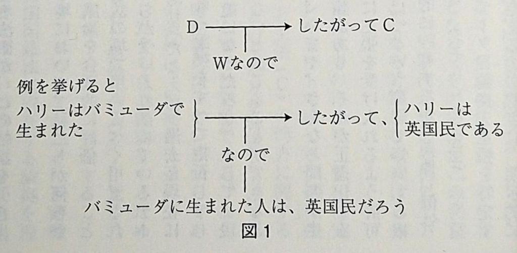 f:id:ko1hayashi:20180109163558j:plain