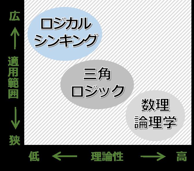 f:id:ko1hayashi:20180122023224p:plain