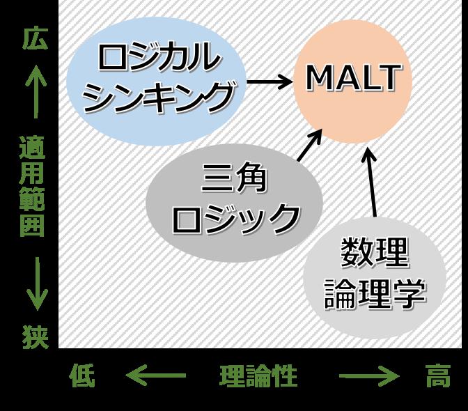 f:id:ko1hayashi:20180122023311p:plain
