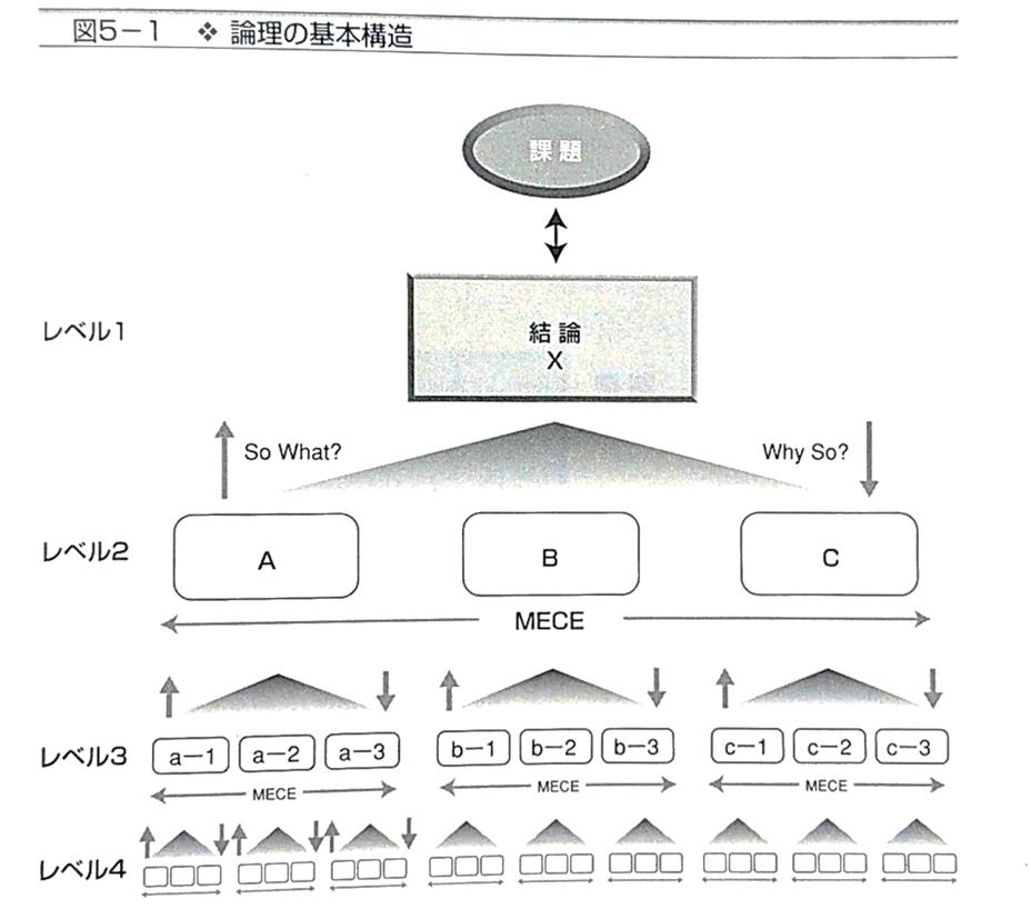 f:id:ko1hayashi:20180125113633p:plain