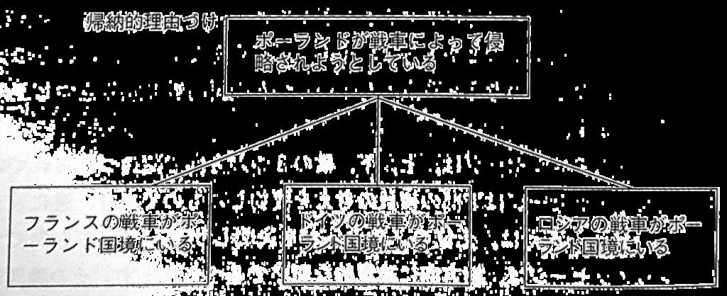 f:id:ko1hayashi:20180126142803p:plain