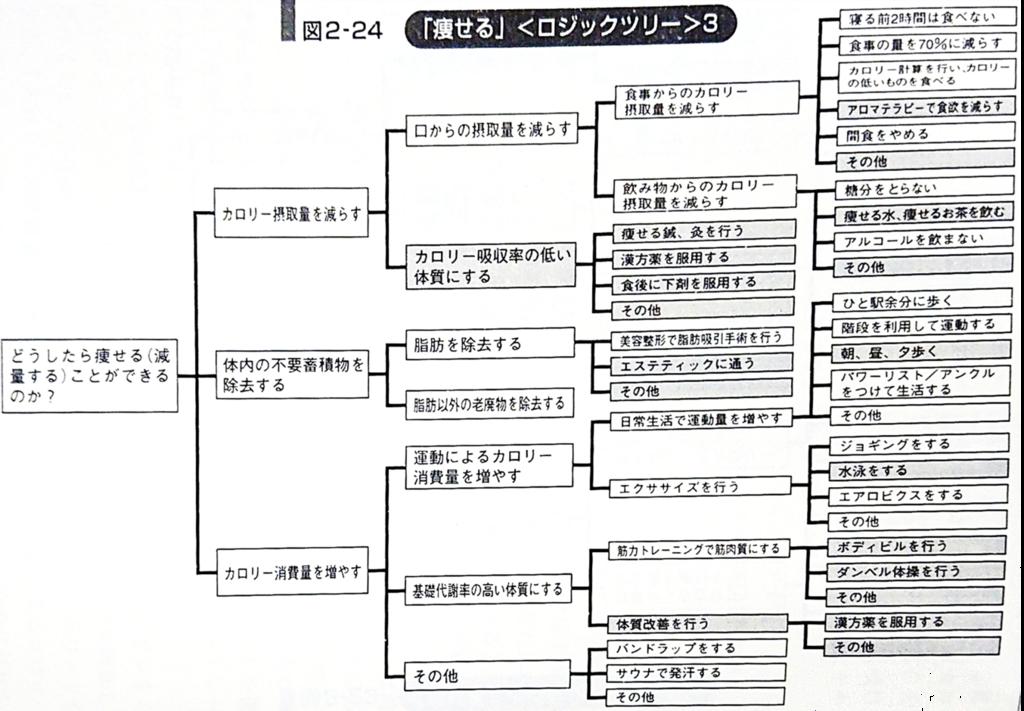 f:id:ko1hayashi:20180129200448p:plain