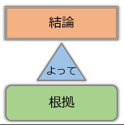 f:id:ko1hayashi:20180205104038p:plain