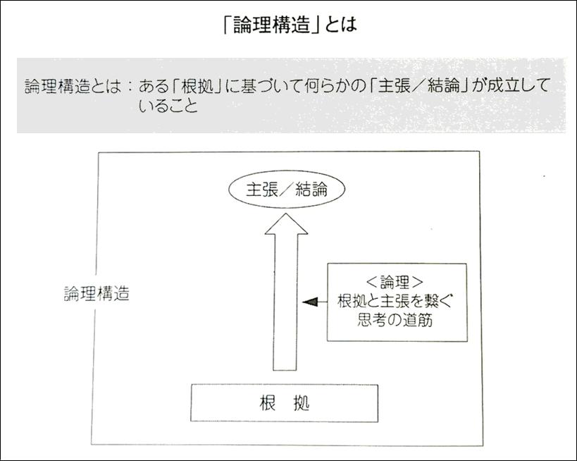 f:id:ko1hayashi:20180205104504p:plain