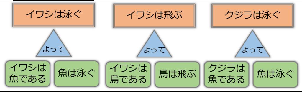 f:id:ko1hayashi:20180206110140p:plain